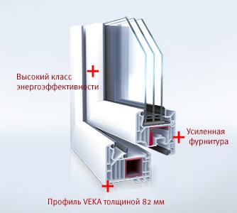veka_thermal